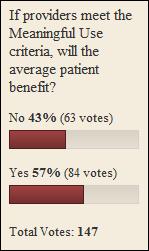 poll011610